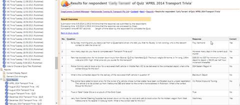 staff quizz results
