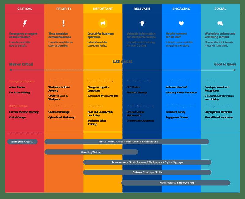 SnapComms Communications Spectrum
