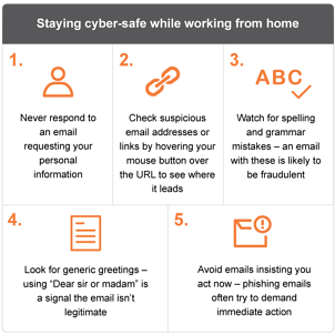 cyber-safe-table2