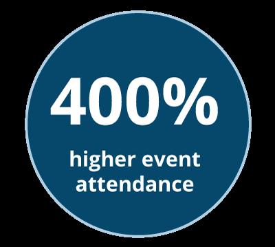 kpmg-event-stat