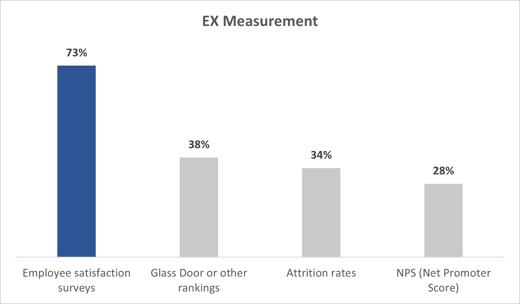 ex measurement