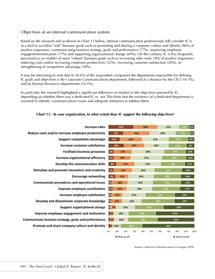 IC Kollectif - chart page