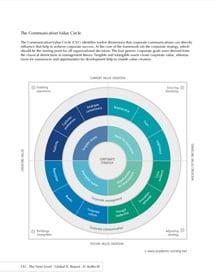 IC Kollectif - comms chart page