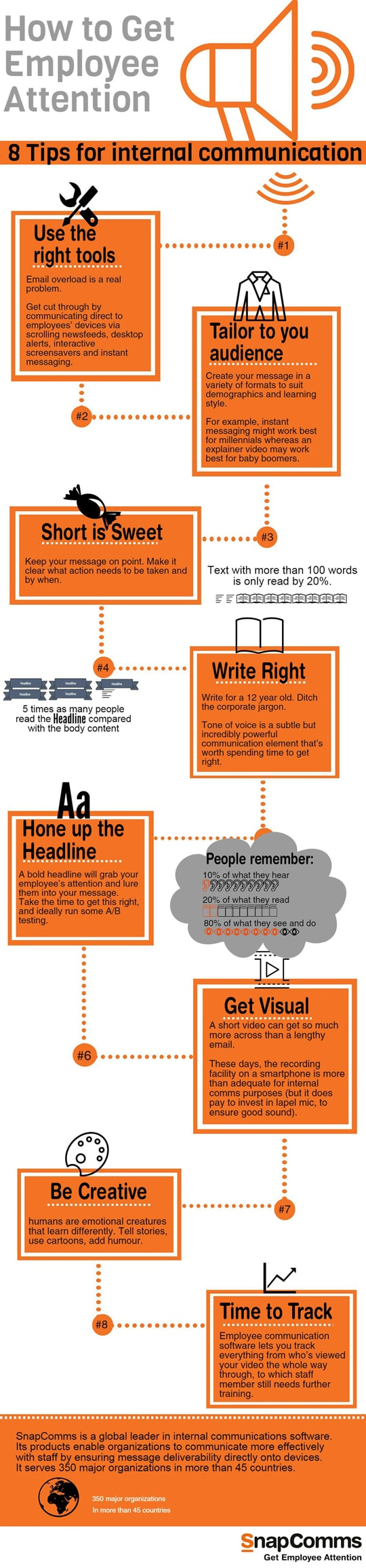 How Get Employee Attention infographic