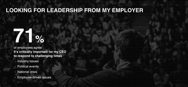 edelman trust leadership comms