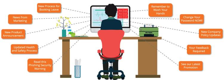 Employee information overload