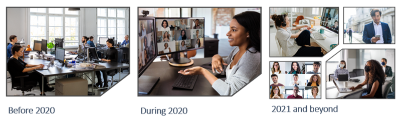 working environment 2020 to 2021 and beyond
