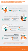 employee-cognition-infographic-sm