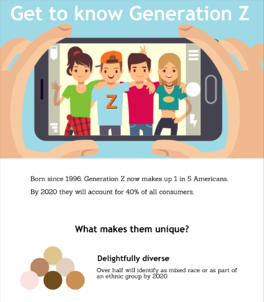 Generation Z infographic