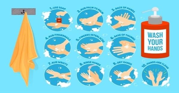 hospital handwashing blog