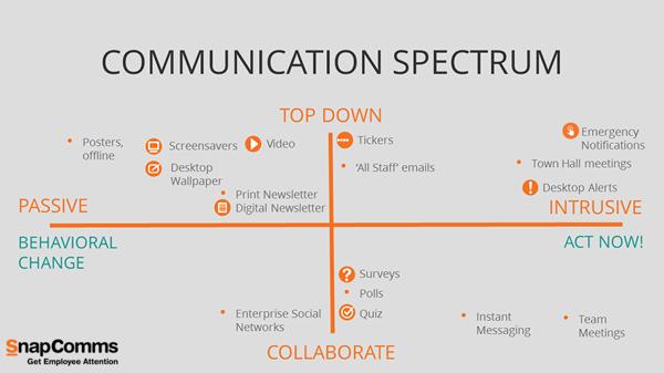 Communication-Spectrum-axis-logo-min
