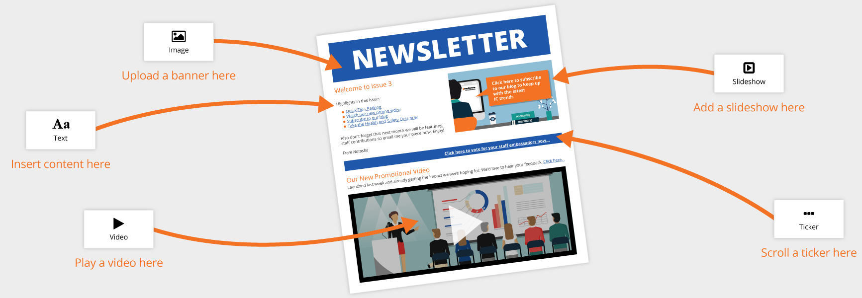 Staff Newsletter Features