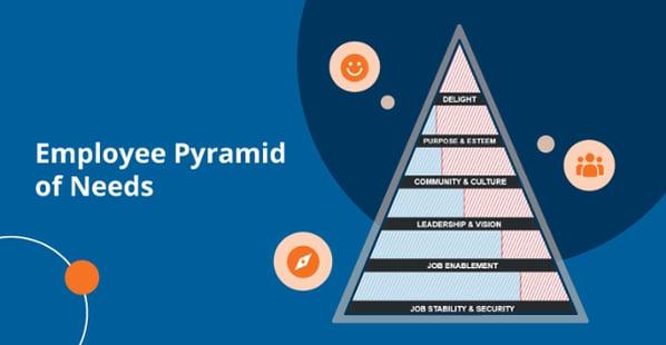 Employee-Pyramid-of-Needs-blog-tile