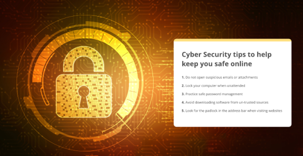 preventing cybersecurity breaches