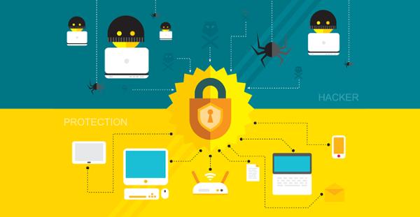 cyber-security-awareness