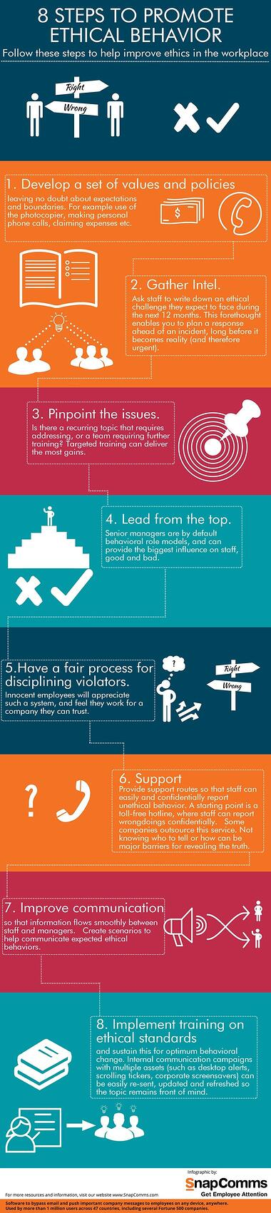 8 steps to promote ethical behavior infographic