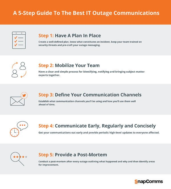 infographic-5-step-guide2 (Completed)
