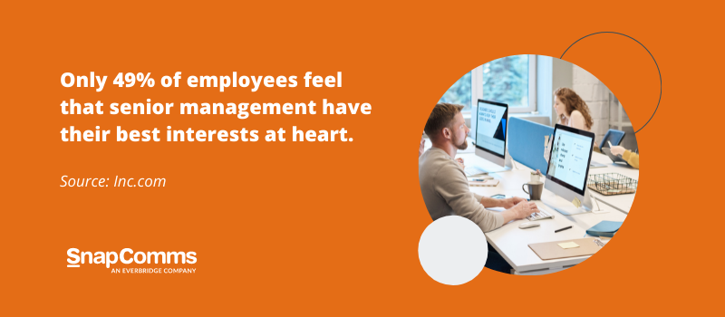 49% employees feel senior management have best interests at heart