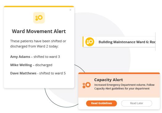 hospital communication notifications