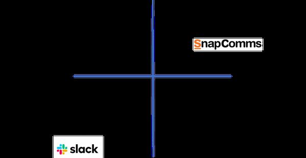 slack-snapcomms-blogs